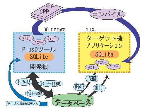 PlusD_説明図.png