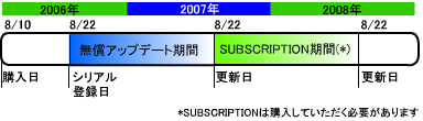 subscription1.png