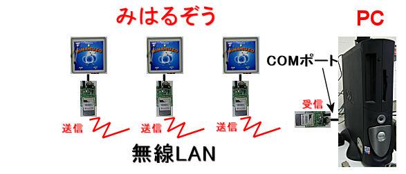 connect02_02.jpg