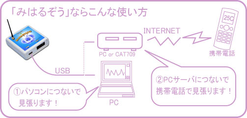 miharuzo_use.jpg