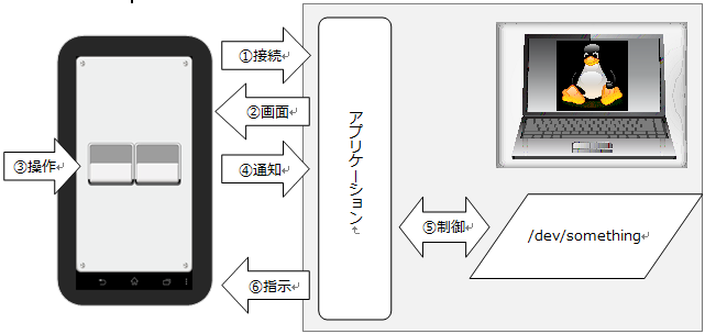 application_driveimage.png